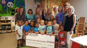 Latest contribution of $27,600 to Early Childhood Alliance.